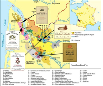 Bordeaux Ais Monza